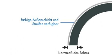 Macroduct Schutzrohr Rohraufbau