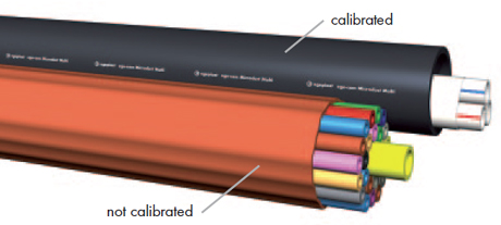 EN_Microduct Multi_Produktgrafik