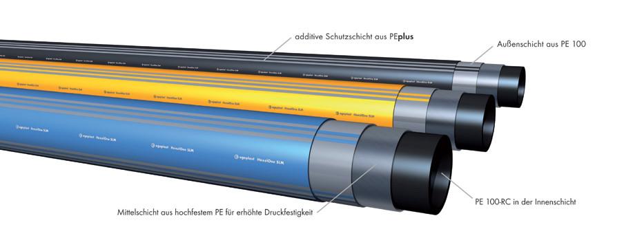 Das HexelOne® Hochdruck-Rohrsystem für grabenlose Anwendungen im Hochdruckbereich hat das DVGW-Zertifikat für Gas- und Trinkwasseranwendungen erhalten