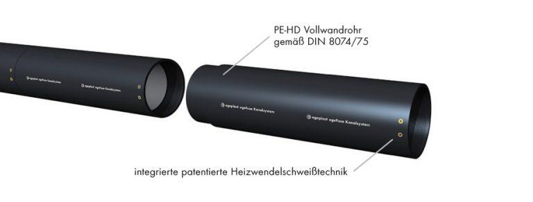 egeFuse® 2.0 Kanalrohrsystem